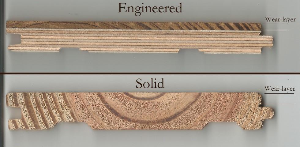 Engineered v Solid