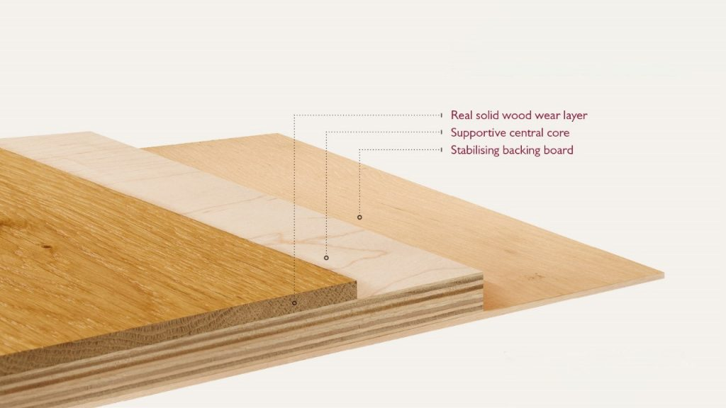 engineerd floorboard